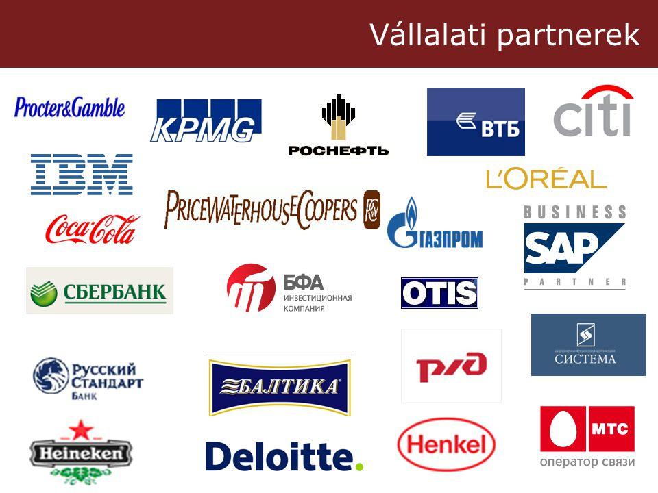 Vállalati partnerek