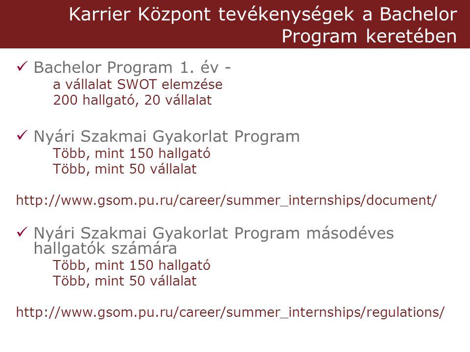 Karrier Központ tevékenységek a Bachelor Program keretében  Bachelor Program 1.