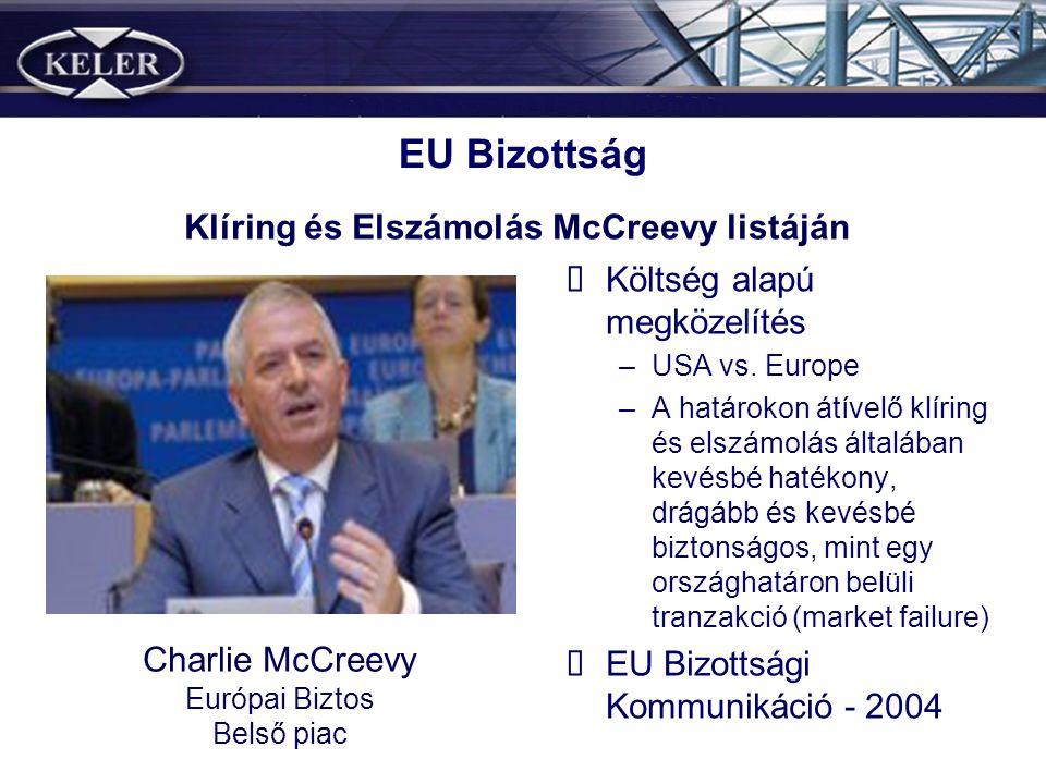 EU Bizottság Költség alapú megközelítés –USA vs. Europe –A határokon átívelő klíring és elszámolás általában kevésbé hatékony, drágább és kevésbé bizt