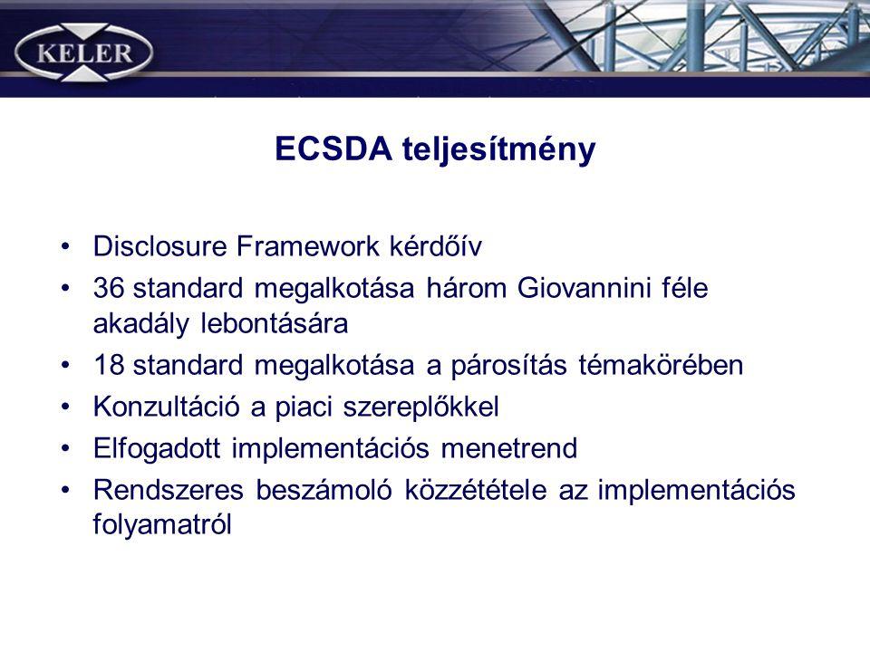 ECSDA teljesítmény •Disclosure Framework kérdőív •36 standard megalkotása három Giovannini féle akadály lebontására •18 standard megalkotása a párosít