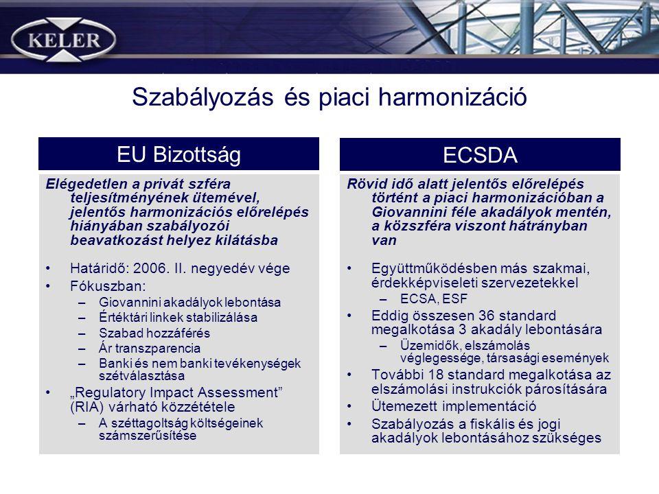 Szabályozás és piaci harmonizáció Elégedetlen a privát szféra teljesítményének ütemével, jelentős harmonizációs előrelépés hiányában szabályozói beava
