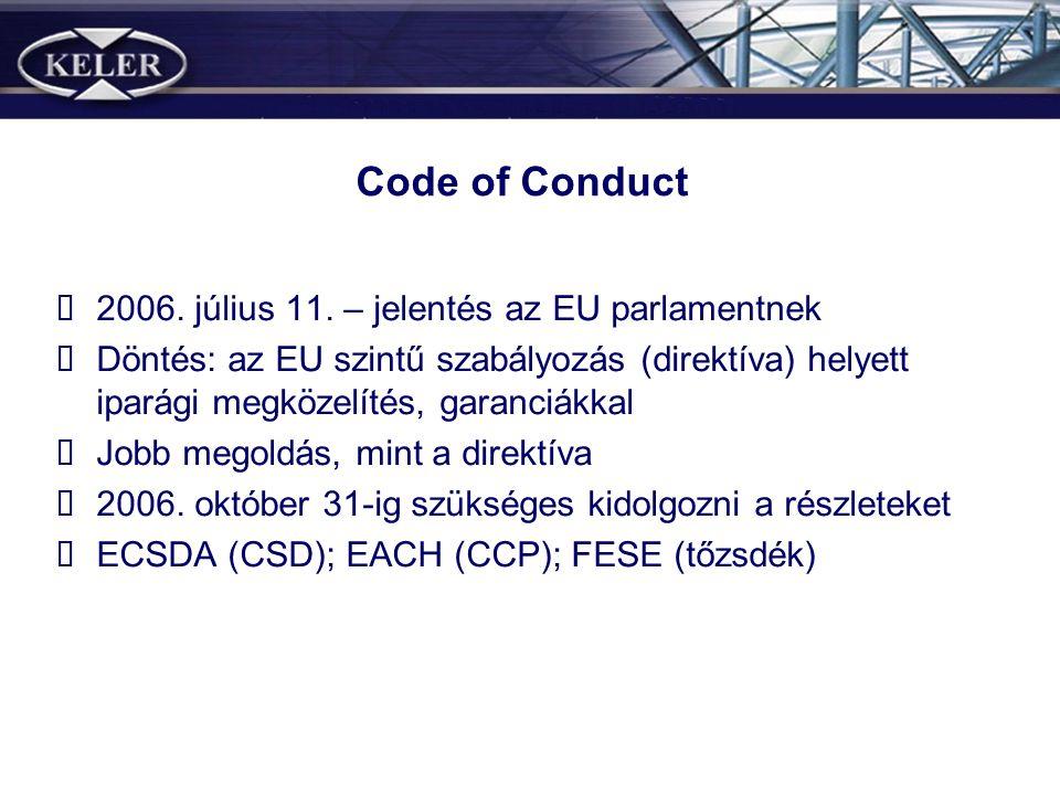 Code of Conduct 2006. július 11. – jelentés az EU parlamentnek Döntés: az EU szintű szabályozás (direktíva) helyett iparági megközelítés, garanciákkal