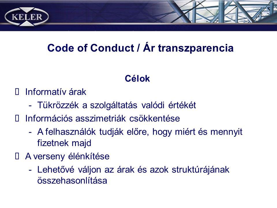 Code of Conduct / Ár transzparencia Célok Informatív árak  Tükrözzék a szolgáltatás valódi értékét Információs asszimetriák csökkentése  A felhaszná