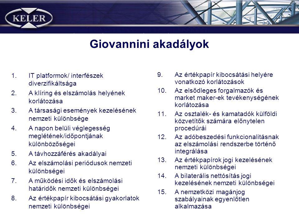 Giovannini akadályok 1.IT platformok/ interfészek diverzifikáltsága 2.A klíring és elszámolás helyének korlátozása 3.A társasági események kezelésének