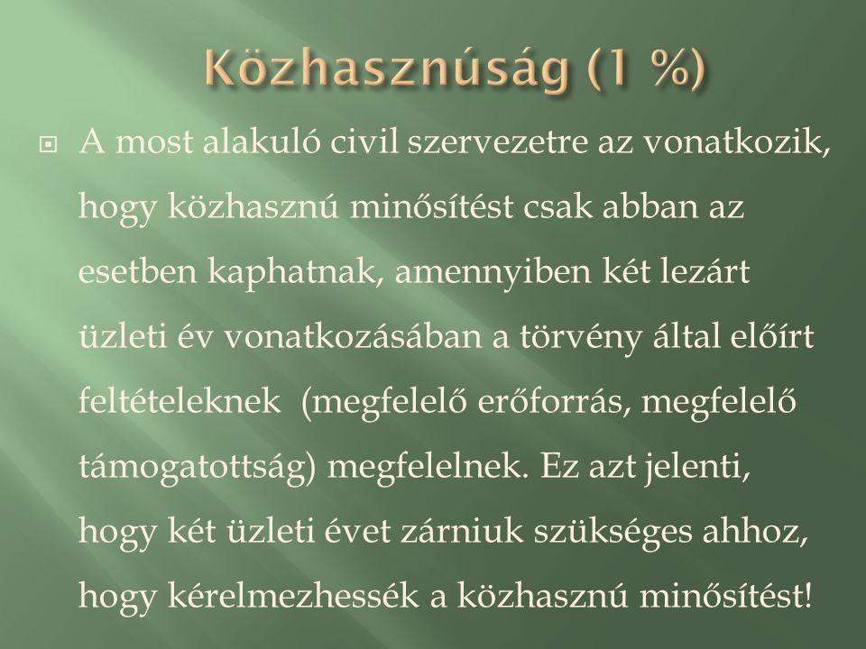  Vonatkozó jogszabályok:  2011.évi CLXXV. Törvény Ectv.