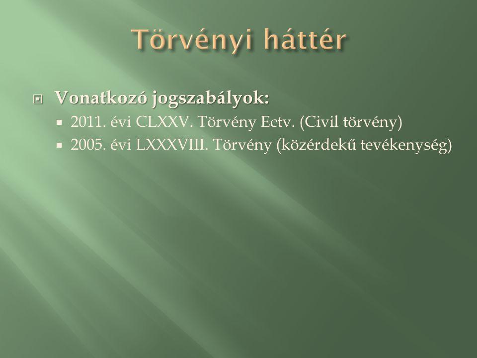  Vonatkozó jogszabályok:  2011. évi CLXXV. Törvény Ectv.