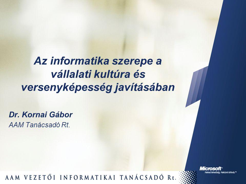 Az informatika szerepe a vállalati kultúra és versenyképesség javításában Dr. Kornai Gábor AAM Tanácsadó Rt.