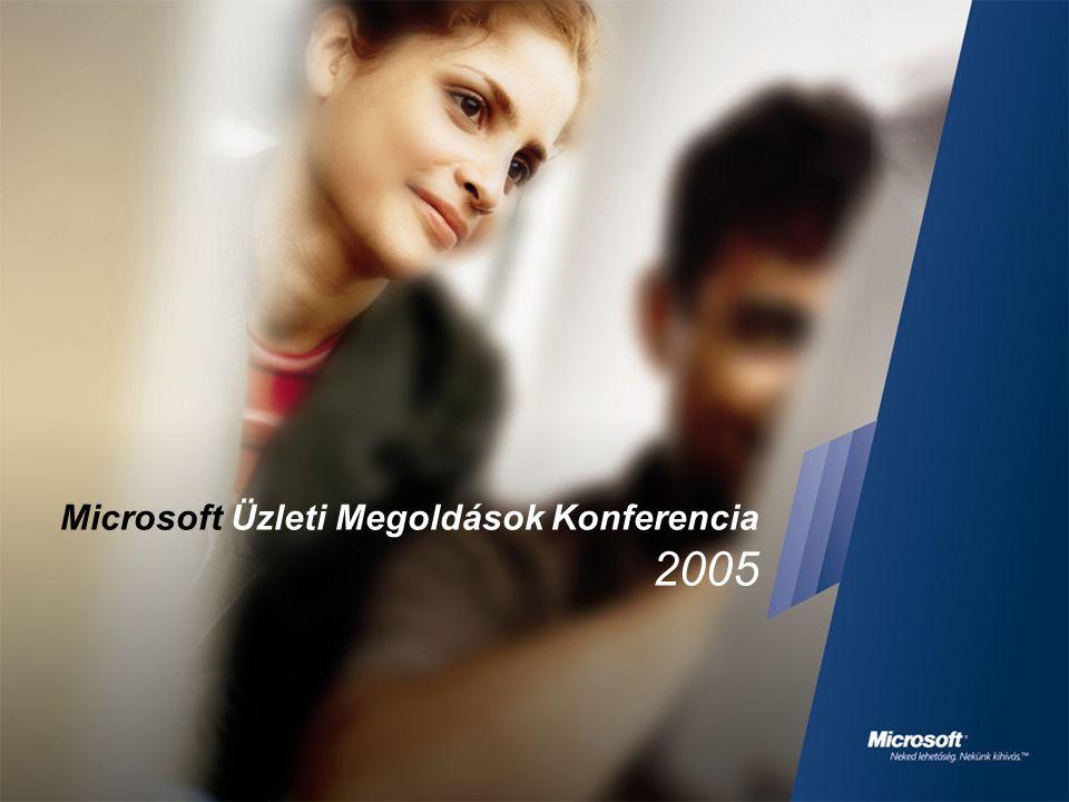 Naprakész Microsoft technológiák banki környezetben Bessenyei László Magyar Külkereskedelmi Bank Rt.