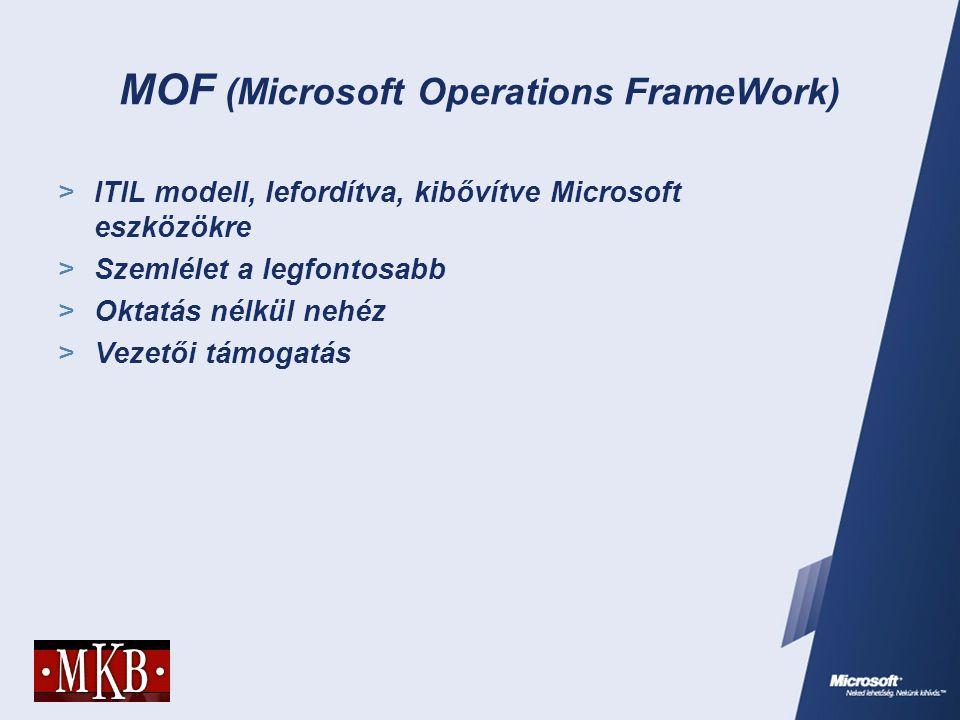 MOF (Microsoft Operations FrameWork)  ITIL modell, lefordítva, kibővítve Microsoft eszközökre  Szemlélet a legfontosabb  Oktatás nélkül nehéz  Vezetői támogatás