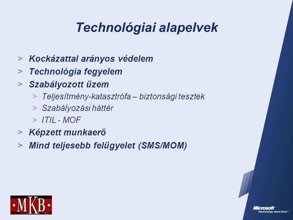 Technológiai alapelvek  Kockázattal arányos védelem  Technológia fegyelem  Szabályozott üzem  Teljesítmény-katasztrófa – biztonsági tesztek  Szabályozási háttér  ITIL - MOF  Képzett munkaerő  Mind teljesebb felügyelet (SMS/MOM)