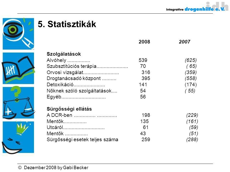 © Dezember 2008 by Gabi Becker 5. Statisztikák 2008 2007 Szolgálatások Alvóhely................
