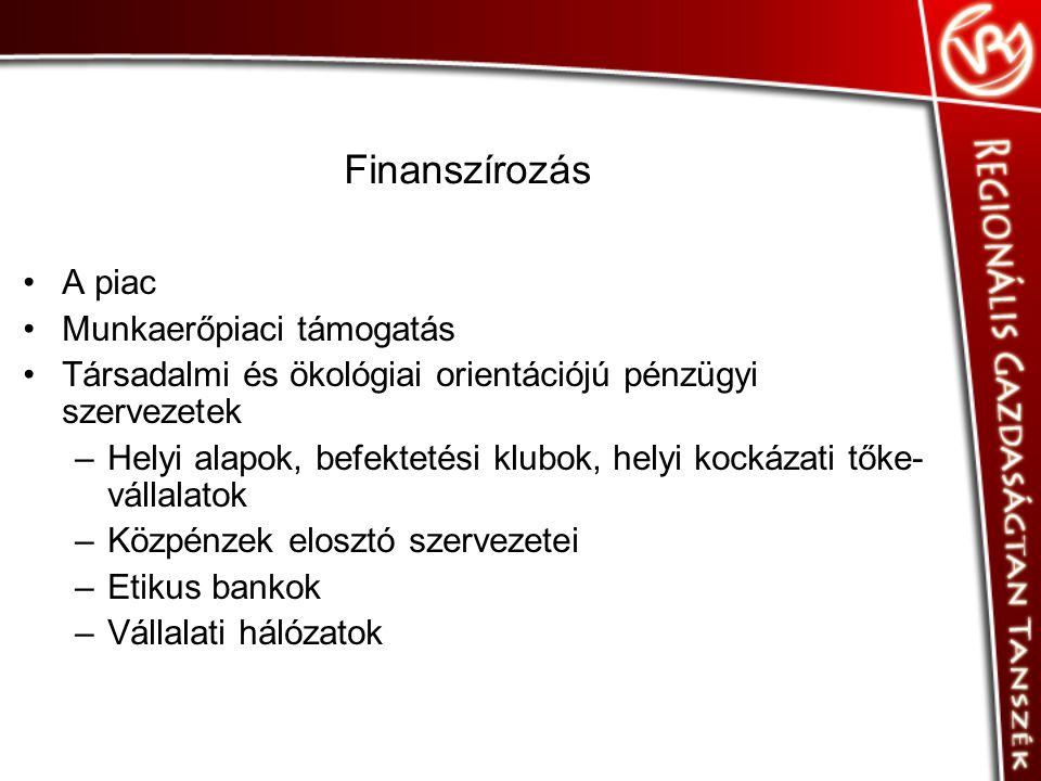 Finanszírozás •A piac •Munkaerőpiaci támogatás •Társadalmi és ökológiai orientációjú pénzügyi szervezetek –Helyi alapok, befektetési klubok, helyi kockázati tőke- vállalatok –Közpénzek elosztó szervezetei –Etikus bankok –Vállalati hálózatok