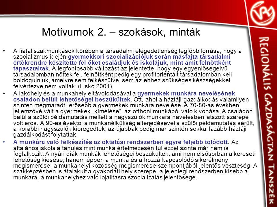 Motívumok 2.