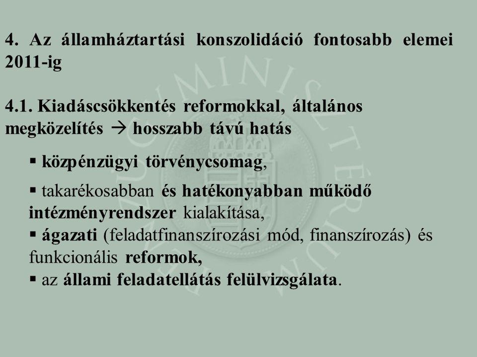 4. Az államháztartási konszolidáció fontosabb elemei 2011-ig 4.1. Kiadáscsökkentés reformokkal, általános megközelítés  hosszabb távú hatás  közpénz