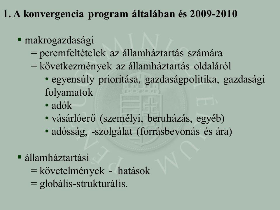 1. A konvergencia program általában és 2009-2010  makrogazdasági = peremfeltételek az államháztartás számára = következmények az államháztartás oldal