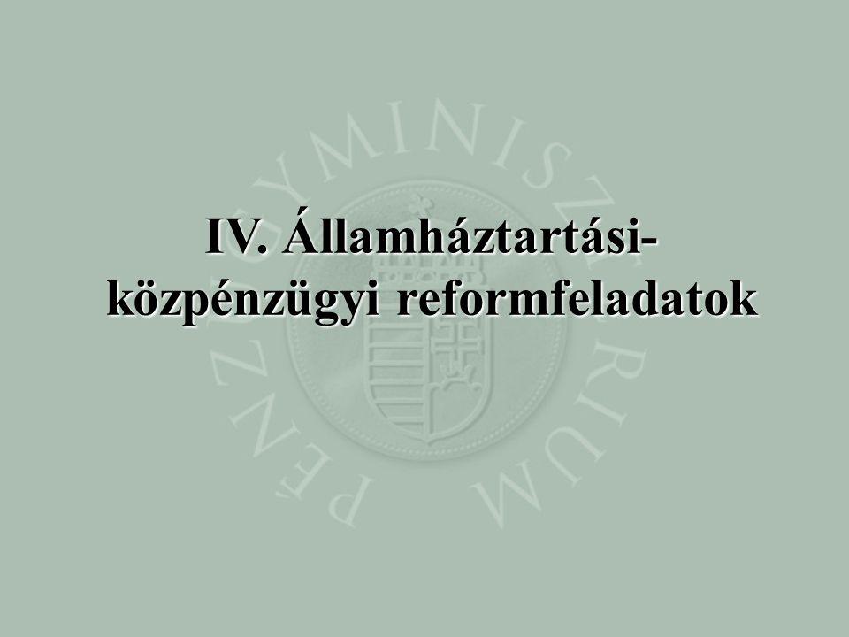 IV. Államháztartási- közpénzügyi reformfeladatok