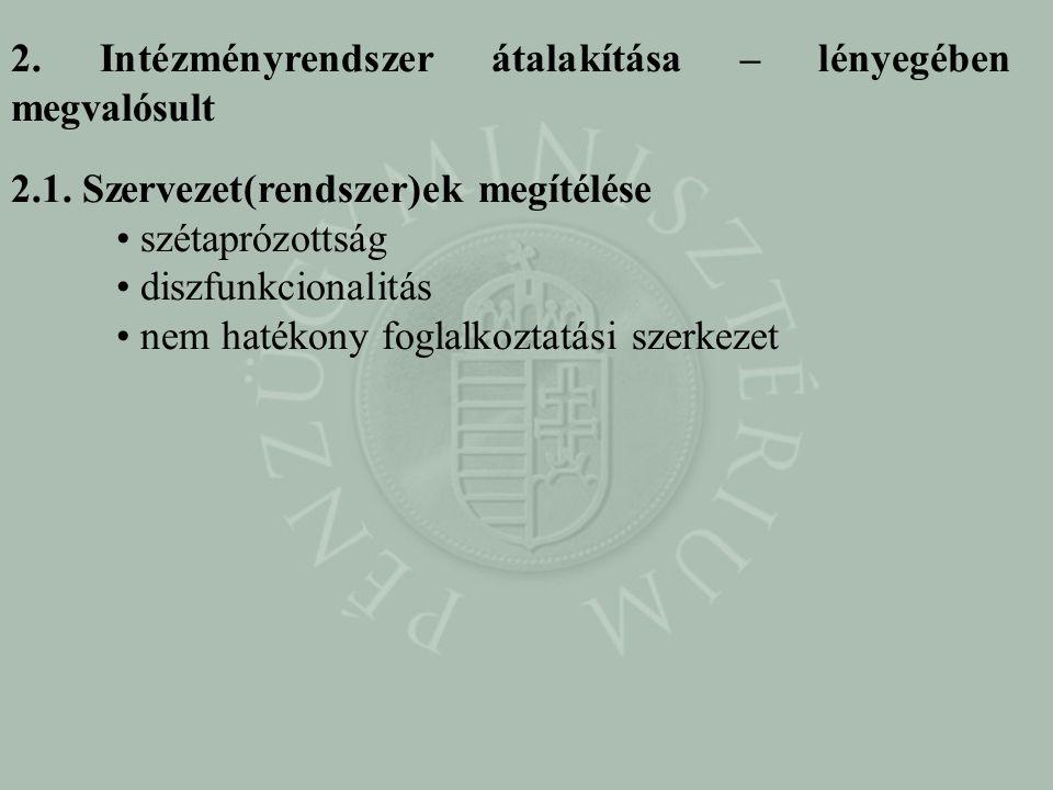 2. Intézményrendszer átalakítása – lényegében megvalósult 2.1. Szervezet(rendszer)ek megítélése • szétaprózottság • diszfunkcionalitás • nem hatékony