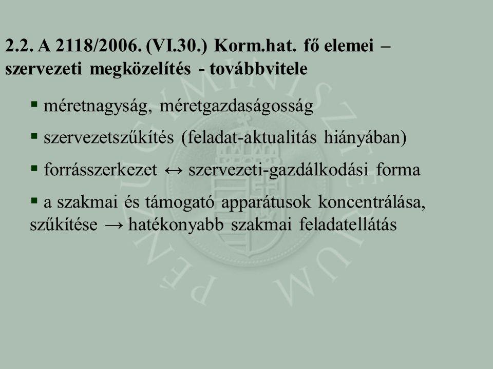 2.2. A 2118/2006. (VI.30.) Korm.hat. fő elemei – szervezeti megközelítés - továbbvitele  méretnagyság, méretgazdaságosság  szervezetszűkítés (felada
