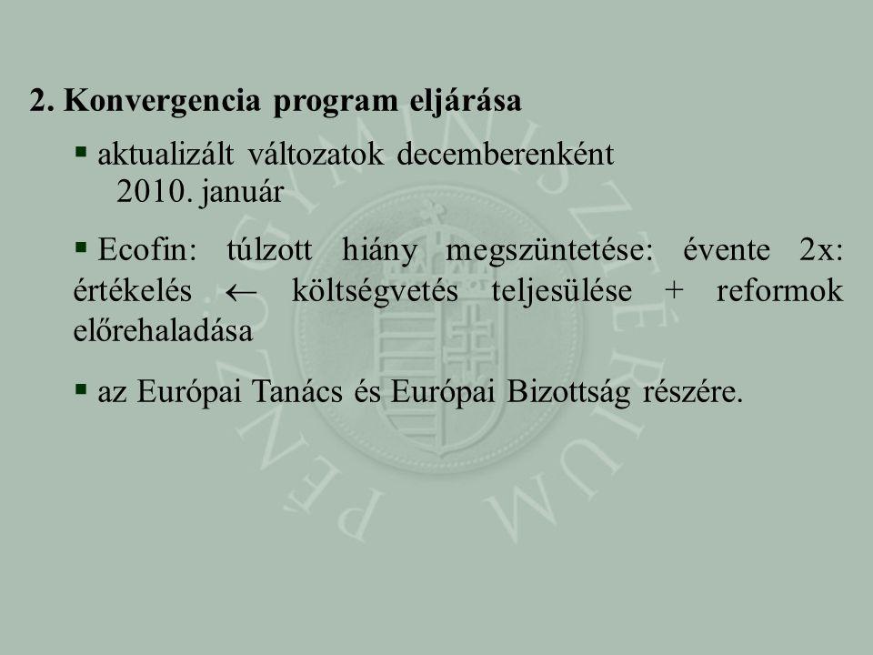 2. Konvergencia program eljárása  aktualizált változatok decemberenként 2010. január  Ecofin: túlzott hiány megszüntetése: évente 2x: értékelés  kö