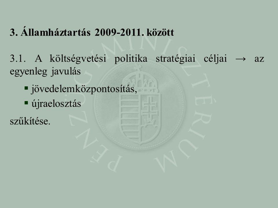 3. Államháztartás 2009-2011. között 3.1. A költségvetési politika stratégiai céljai → az egyenleg javulás  jövedelemközpontosítás,  újraelosztás szű