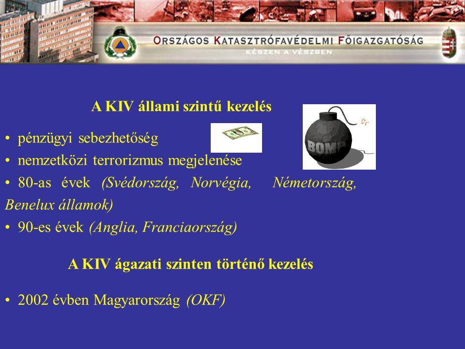 A KIV állami szintű kezelés • pénzügyi sebezhetőség • nemzetközi terrorizmus megjelenése • 80-as évek (Svédország, Norvégia, Németország, Benelux államok) • 90-es évek (Anglia, Franciaország) A KIV ágazati szinten történő kezelés • 2002 évben Magyarország (OKF)