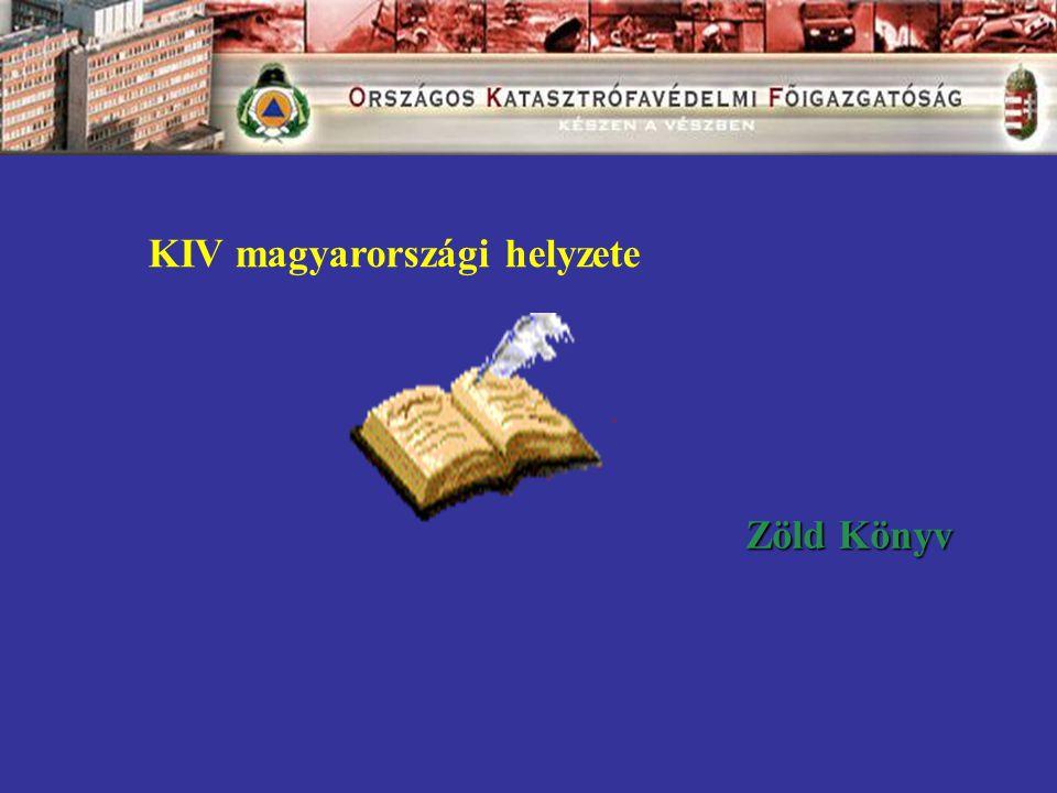 KIV magyarországi helyzete Zöld Könyv