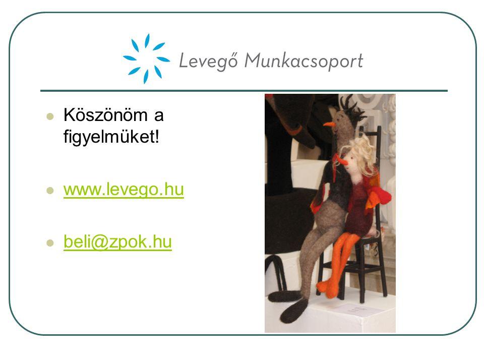  Köszönöm a figyelmüket!  www.levego.hu www.levego.hu  beli@zpok.hu beli@zpok.hu