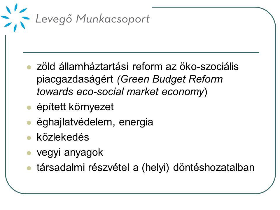  zöld államháztartási reform az öko-szociális piacgazdaságért (Green Budget Reform towards eco-social market economy)  épített környezet  éghajlatvédelem, energia  közlekedés  vegyi anyagok  társadalmi részvétel a (helyi) döntéshozatalban