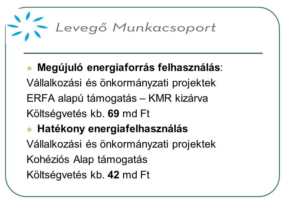  Megújuló energiaforrás felhasználás: Vállalkozási és önkormányzati projektek ERFA alapú támogatás – KMR kizárva Költségvetés kb.