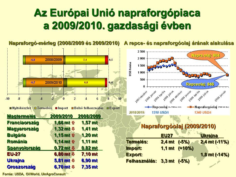 Az Európai Unió napraforgópiaca a 2009/2010. gazdasági évben Forrás: USDA, OilWorld, UkrAgroConsult Napraforgó-mérleg (2008/2009 és 2009/2010) A repce