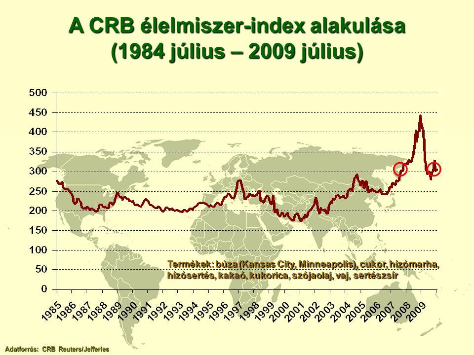 A CRB élelmiszer-index alakulása (1984 július – 2009 július) Adatforrás: CRB Reuters/Jefferies Termékek: búza (Kansas City, Minneapolis), cukor, hízóm