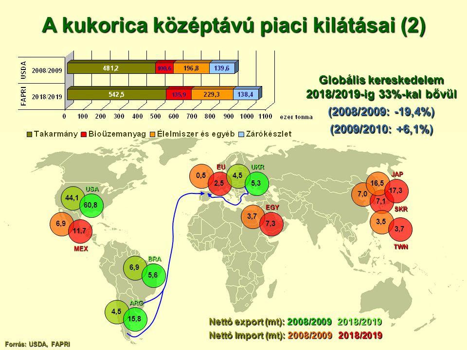 A bioüzemanyag-gyártás várható nyersanyagigénye (2009) Gabona: 109,4 mt (+11%) Gabona: 109,4 mt (+11%)  USA: 95,3 mt (+9%)  EU: 5,9 mt (+50%) Cukor: Cukor:  Brazília - nádmelasz: 12,3 mt (+3%)  Bioetanol-gyártásra cukornádat a  Bioetanol-gyártásra cukornádat a szántóterület 1,2%-án termesztenek szántóterület 1,2%-án termesztenek  EU - cukorrépa: 7,6 mt (+14%) Növényolajok: 11,8 mt (+2,6%) Növényolajok: 11,8 mt (+2,6%)  EU: 6,7 mt (+1,5%)  EU: a 10%-os bekeverés teljesítéséhez az összes szántóterület 15%-án kellene a nyersanyagot előállítani EU: Megújuló Energia Direktíva •2011-től: ÜHG -35%.