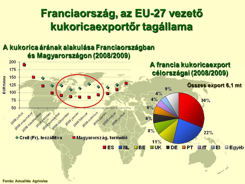 Forrás: OECD-FAO, BÉT (11/09/09), CME (11/09/09), Euronext (11/09/09), Európai Bizottság (27/08/09), Agro Perspectiva (07/09/09) * Euronext/MATIF (Párizs) † CME/CBOT (Chicago) ‡ BÉT (Budapest) XBX9 * : 171,1 CZ9 † : 125,9 TKUKX9 ‡ : 131,1 WU9 † : 162,3 MLX9 * : 175,1 EUBUZ9 ‡ : 144,5 ● ● ● ● ● ● A búza és a kukorica FOB Mexikói-öböl árának középtávon várható alakulása 200-218 160-170 ARG: 164 (Paraná) ● UKR 1 : 141,3 ● FRA: 176 (Rouen) ● 1 Búza, 2.