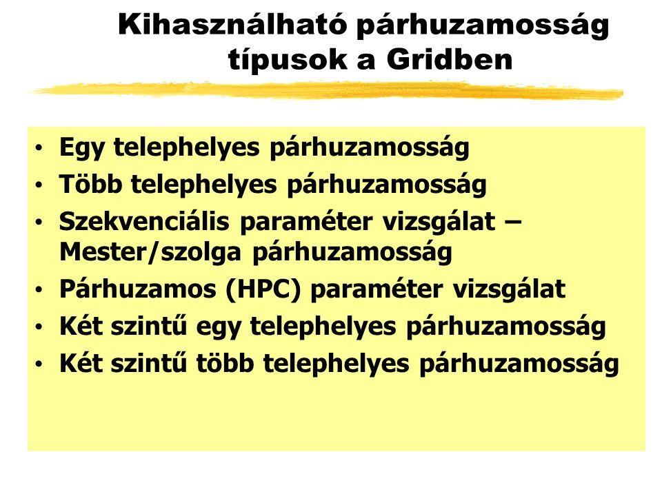Kihasználható párhuzamosság típusok a Gridben • Egy telephelyes párhuzamosság • Több telephelyes párhuzamosság • Szekvenciális paraméter vizsgálat – Mester/szolga párhuzamosság • Párhuzamos (HPC) paraméter vizsgálat • Két szintű egy telephelyes párhuzamosság • Két szintű több telephelyes párhuzamosság