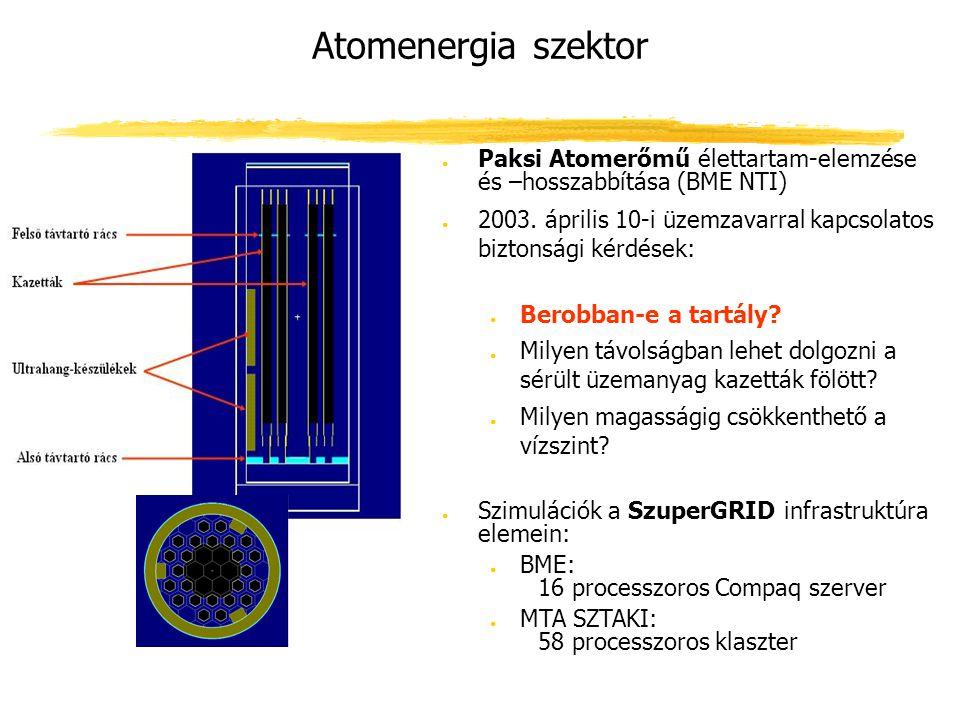 ● Paksi Atomerőmű élettartam-elemzése és –hosszabbítása (BME NTI) ● 2003.