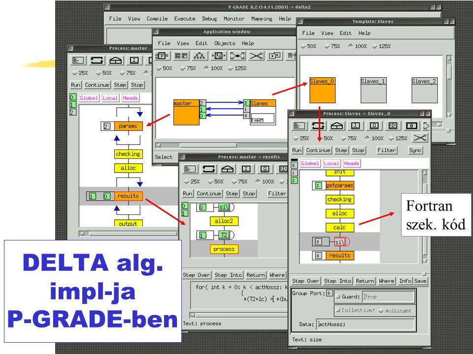 DELTA alg. impl-ja P-GRADE-ben Fortran szek. kód