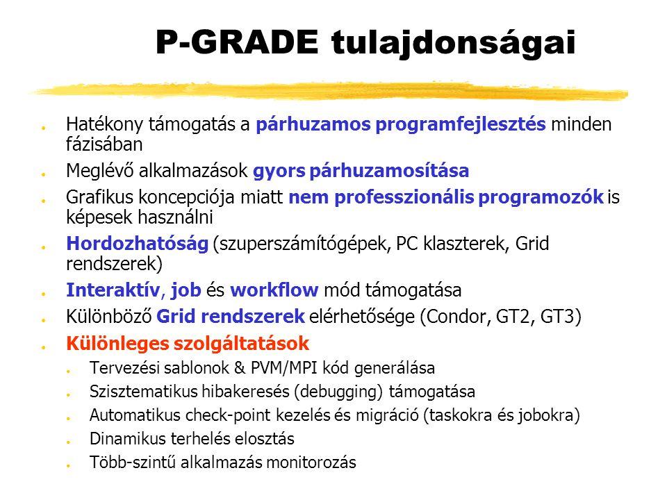 ● Hatékony támogatás a párhuzamos programfejlesztés minden fázisában ● Meglévő alkalmazások gyors párhuzamosítása ● Grafikus koncepciója miatt nem professzionális programozók is képesek használni ● Hordozhatóság (szuperszámítógépek, PC klaszterek, Grid rendszerek) ● Interaktív, job és workflow mód támogatása ● Különböző Grid rendszerek elérhetősége (Condor, GT2, GT3) ● Különleges szolgáltatások ● Tervezési sablonok & PVM/MPI kód generálása ● Szisztematikus hibakeresés (debugging) támogatása ● Automatikus check-point kezelés és migráció (taskokra és jobokra) ● Dinamikus terhelés elosztás ● Több-szintű alkalmazás monitorozás P-GRADE tulajdonságai