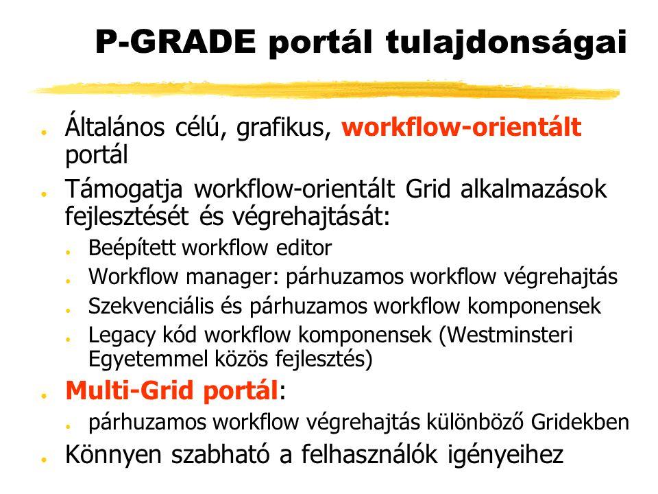 ● Általános célú, grafikus, workflow-orientált portál ● Támogatja workflow-orientált Grid alkalmazások fejlesztését és végrehajtását: ● Beépített workflow editor ● Workflow manager: párhuzamos workflow végrehajtás ● Szekvenciális és párhuzamos workflow komponensek ● Legacy kód workflow komponensek (Westminsteri Egyetemmel közös fejlesztés) ● Multi-Grid portál: ● párhuzamos workflow végrehajtás különböző Gridekben ● Könnyen szabható a felhasználók igényeihez P-GRADE portál tulajdonságai