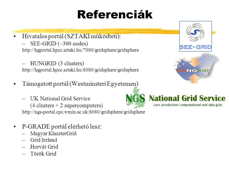 Referenciák •Hivatalos portál (SZTAKI működteti): –SEE-GRID (~300 nodes) http://hgportal.hpcc.sztaki.hu:7080/gridsphere/gridsphere –HUNGRID (3 clusters) http://hgportal.hpcc.sztaki.hu:8080/gridsphere/gridsphere •Támogatott portál (Westminsteri Egyetemen) –UK National Grid Service (4 clusters + 2 supercomputers) http://ngs-portal.cpc.wmin.ac.uk:8080/gridsphere/gridsphere •P-GRADE portál elérhető lesz: –Magyar KlaszterGrid –Grid Ireland –Horvát Grid –Török Grid