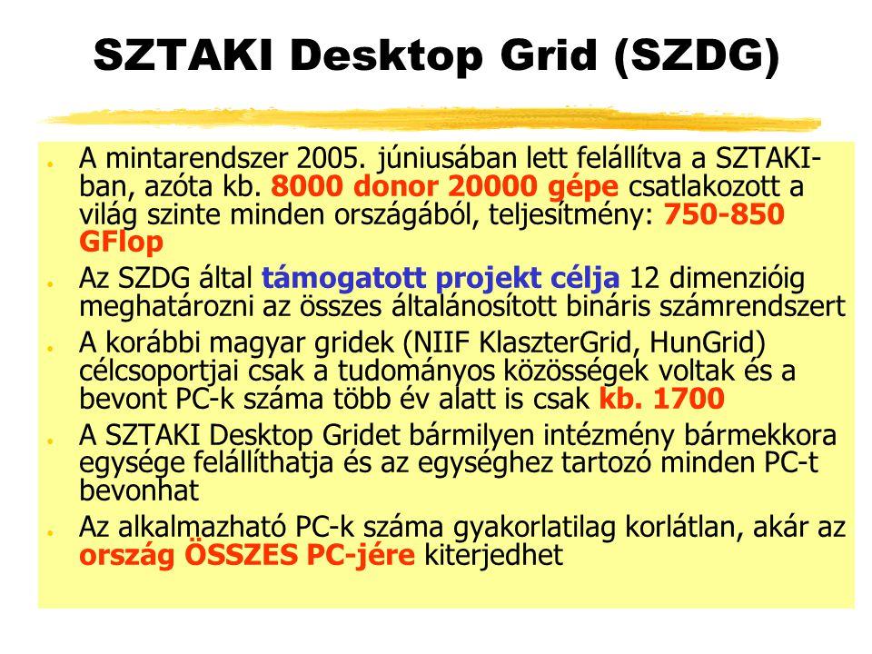 SZTAKI Desktop Grid (SZDG) ● A mintarendszer 2005.