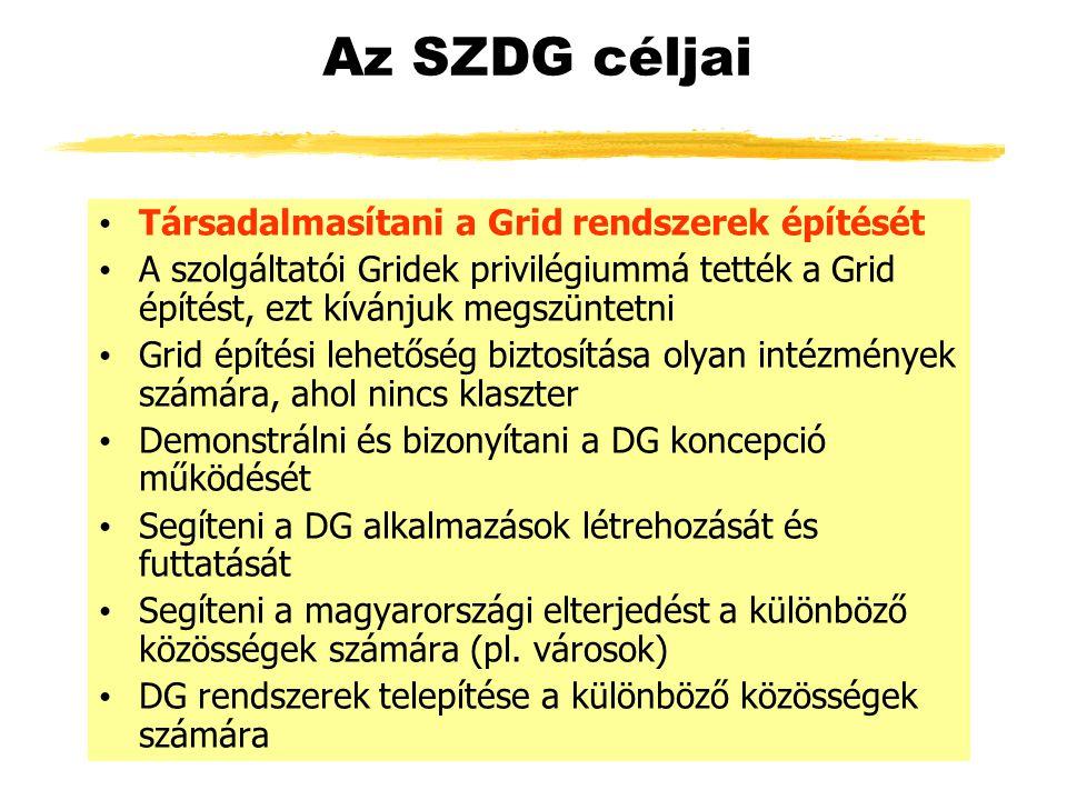 Az SZDG céljai • Társadalmasítani a Grid rendszerek építését • A szolgáltatói Gridek privilégiummá tették a Grid építést, ezt kívánjuk megszüntetni • Grid építési lehetőség biztosítása olyan intézmények számára, ahol nincs klaszter • Demonstrálni és bizonyítani a DG koncepció működését • Segíteni a DG alkalmazások létrehozását és futtatását • Segíteni a magyarországi elterjedést a különböző közösségek számára (pl.