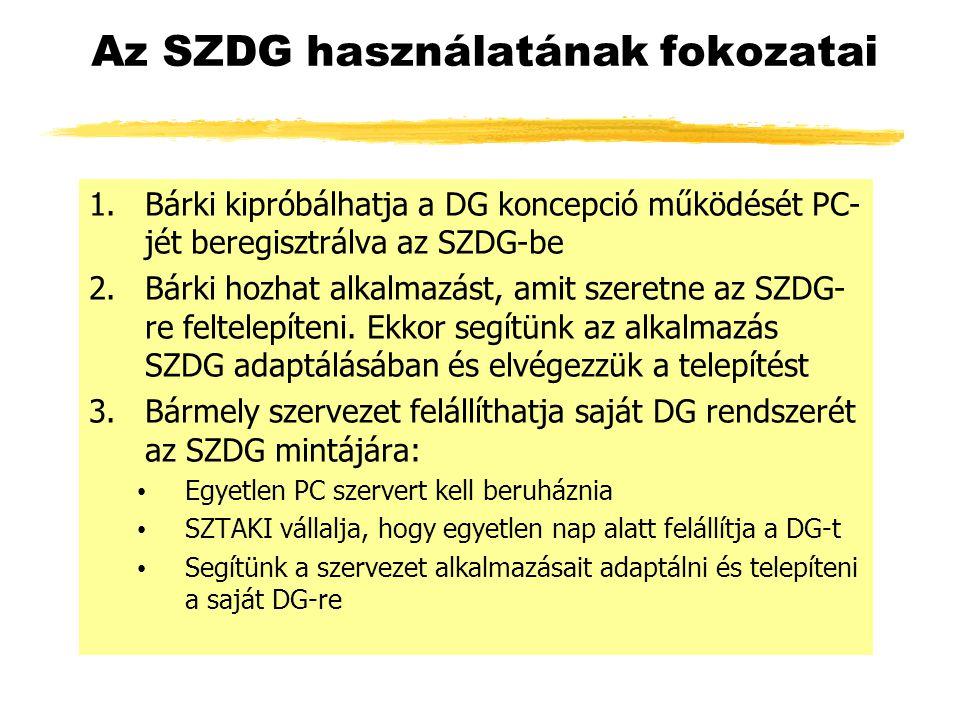 Az SZDG használatának fokozatai 1.Bárki kipróbálhatja a DG koncepció működését PC- jét beregisztrálva az SZDG-be 2.Bárki hozhat alkalmazást, amit szeretne az SZDG- re feltelepíteni.