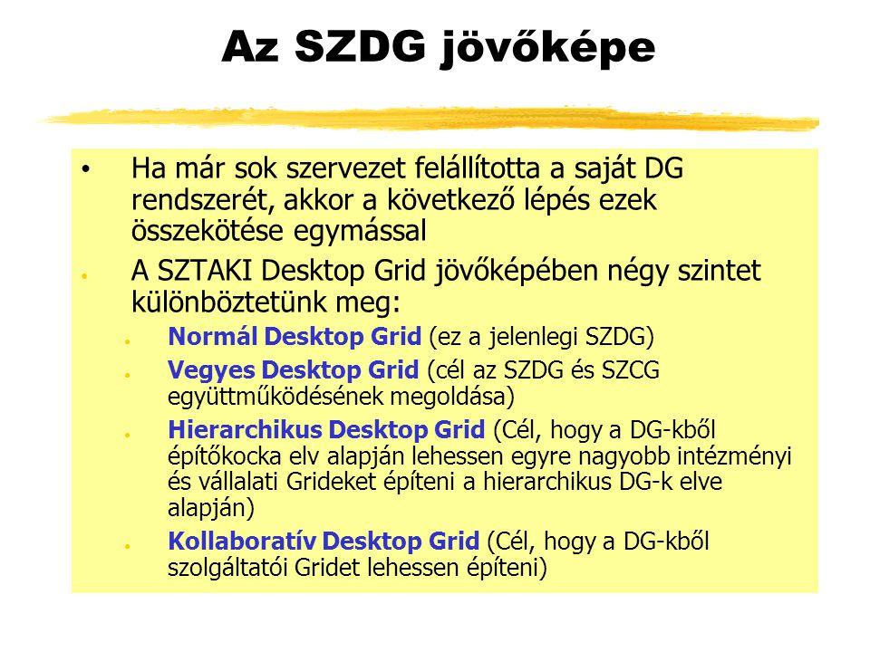 Az SZDG jövőképe • Ha már sok szervezet felállította a saját DG rendszerét, akkor a következő lépés ezek összekötése egymással ● A SZTAKI Desktop Grid jövőképében négy szintet különböztetünk meg: ● Normál Desktop Grid (ez a jelenlegi SZDG) ● Vegyes Desktop Grid (cél az SZDG és SZCG együttműködésének megoldása) ● Hierarchikus Desktop Grid (Cél, hogy a DG-kből építőkocka elv alapján lehessen egyre nagyobb intézményi és vállalati Grideket építeni a hierarchikus DG-k elve alapján) ● Kollaboratív Desktop Grid (Cél, hogy a DG-kből szolgáltatói Gridet lehessen építeni)