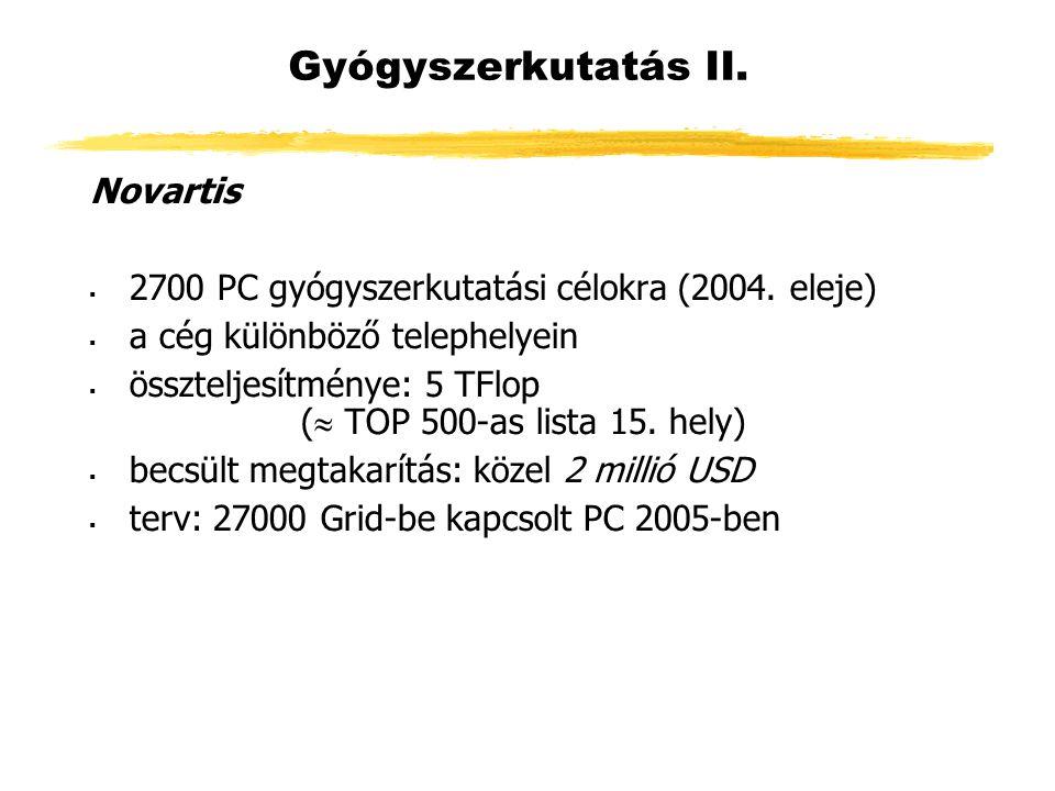 Gyógyszerkutatás II. Novartis  2700 PC gyógyszerkutatási célokra (2004.