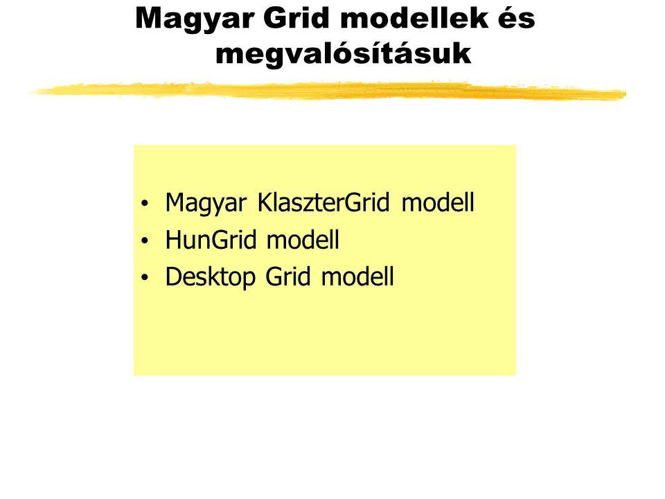 Globális SZCG felépítése GT2/GT3 Grid Telephely 1 Telephely 2 Telephely N Mercury, MPI, PVM Condor P-GRADE portál Condor DAGMan, Condor-G, bróker Felhasználók