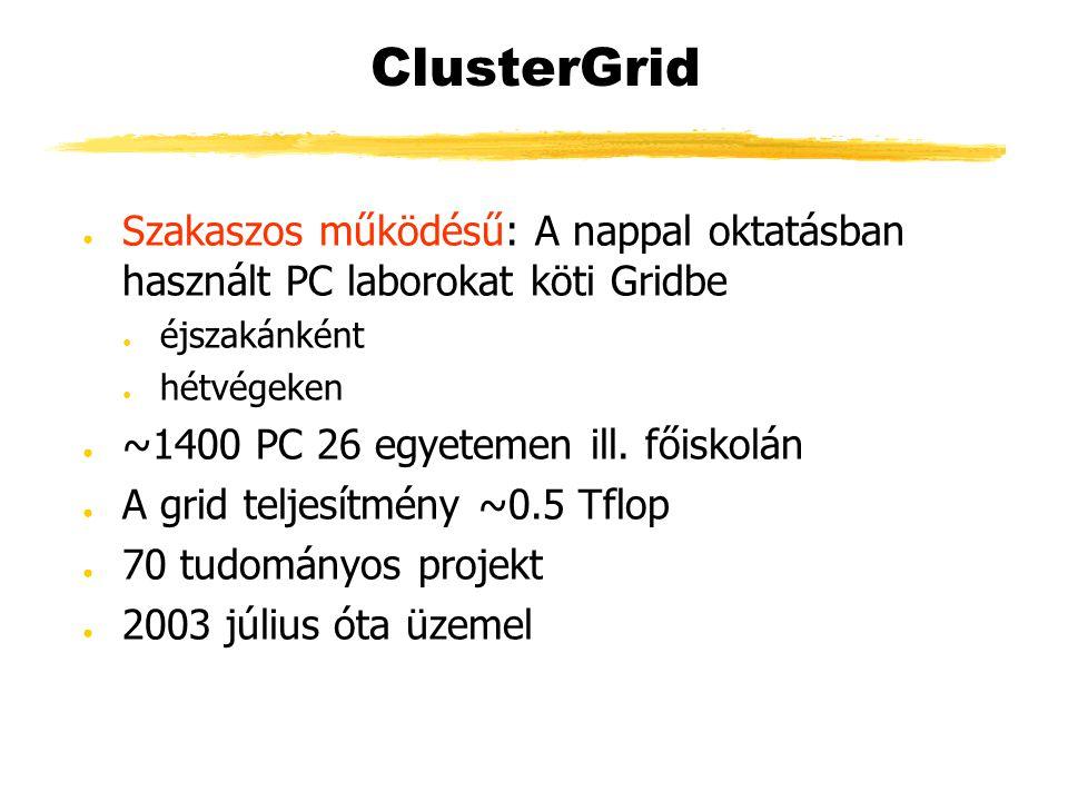 SZTAKI Desktop Grid http://www.lpds.sztaki.hu/desktopgrid/