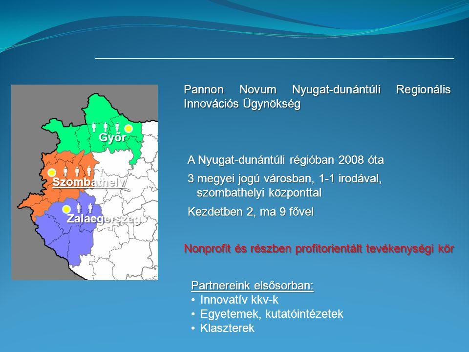 Zalaegerszeg Győr Szombathely  A Nyugat-dunántúli régióban 2008 óta 3 megyei jogú városban, 1-1 irodával, szombathelyi központtal Kezdetben 2, ma 9 fővel Nonprofit és részben profitorientált tevékenységi kör Partnereink elsősorban: •Innovatív kkv-k •Egyetemek, kutatóintézetek •Klaszterek   Pannon Novum Nyugat-dunántúli Regionális Innovációs Ügynökség