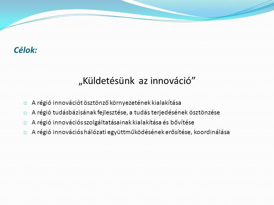 """Célok: """"Küldetésünk az innováció o A régió innovációt ösztönző környezetének kialakítása o A régió tudásbázisának fejlesztése, a tudás terjedésének ösztönzése o A régió innovációs szolgáltatásainak kialakítása és bővítése o A régió innovációs hálózati együttműködésének erősítése, koordinálása"""