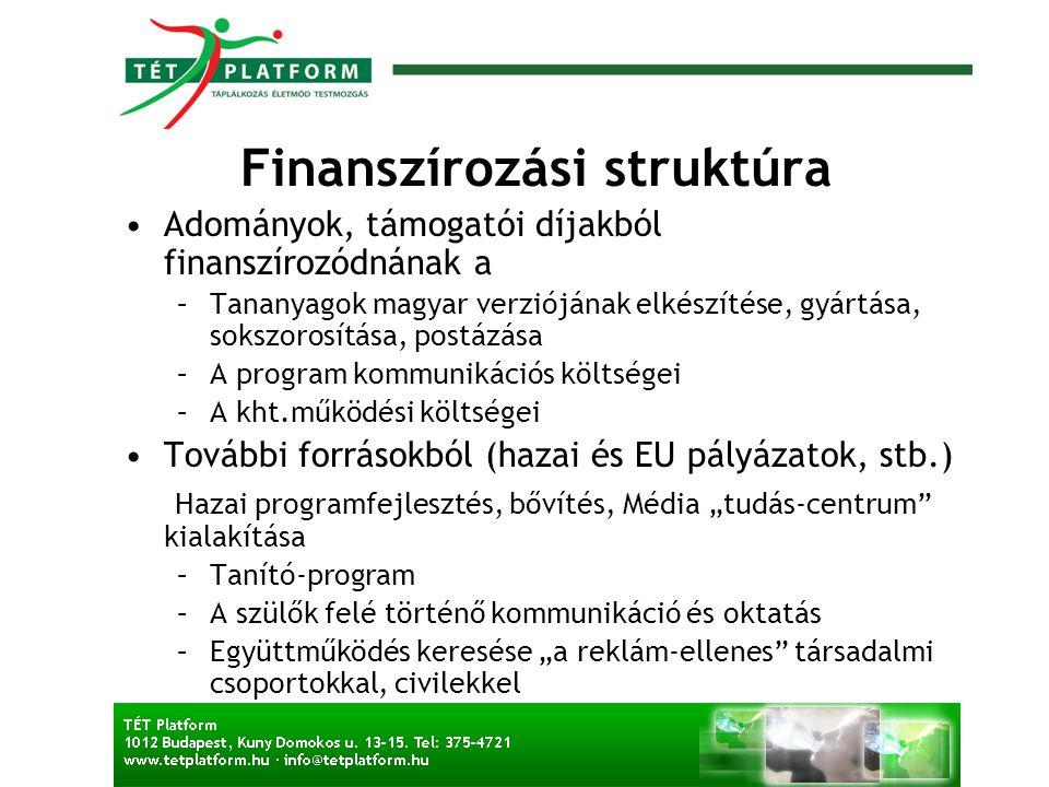 Finanszírozási struktúra •Adományok, támogatói díjakból finanszírozódnának a –Tananyagok magyar verziójának elkészítése, gyártása, sokszorosítása, pos