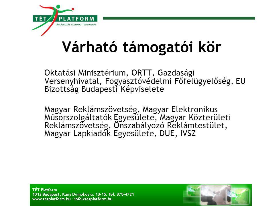 Várható támogatói kör Oktatási Minisztérium, ORTT, Gazdasági Versenyhivatal, Fogyasztóvédelmi Főfelügyelőség, EU Bizottság Budapesti Képviselete Magya